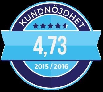 Kundnojdhet2015-2016